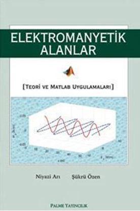 Resim Elektromanyetik Alanlar