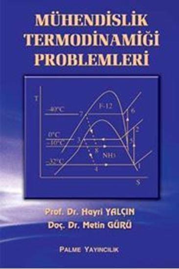 resm Mühendislik Termodinamiğinin Problemleri